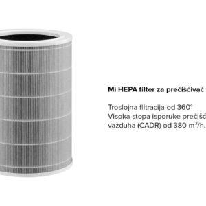 Filter vazduha Xiaomi Purifier HEPA